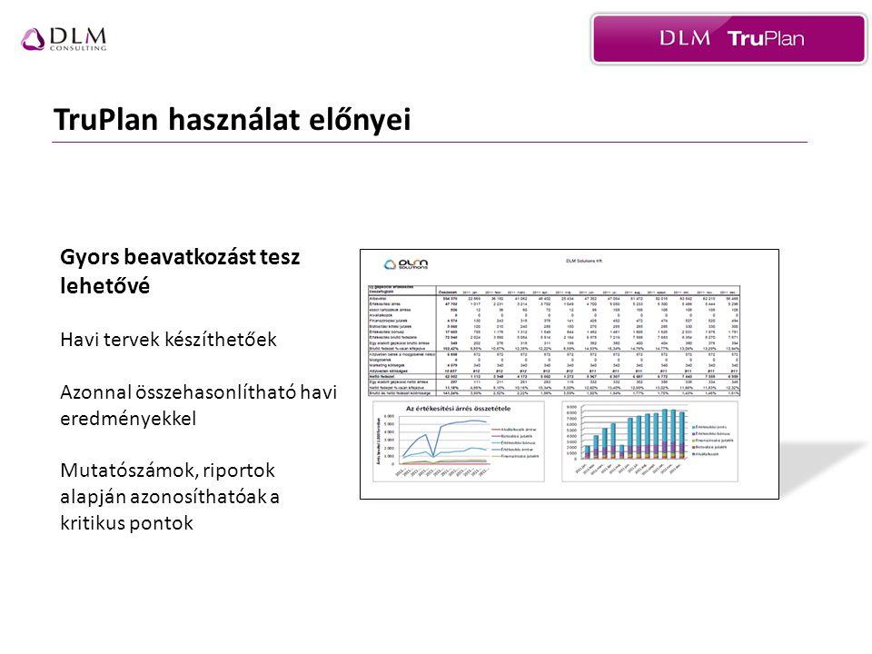 TruPlan használat előnyei Azonnali beavatkozást eszközölhető már az adott hónapban Gyors beavatkozást tesz lehetővé Havi tervek készíthetőek Azonnal összehasonlítható havi eredményekkel Mutatószámok, riportok alapján azonosíthatóak a kritikus pontok
