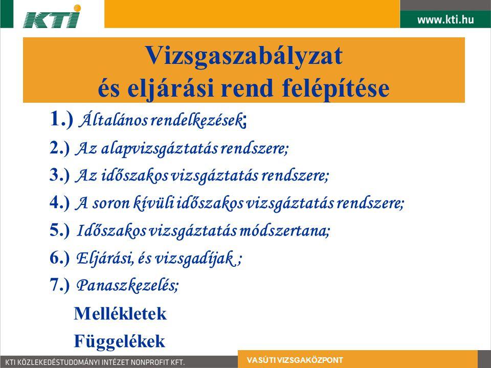 VASÚTI VIZSGAKÖZPONT Vizsgafeladatok meghatározása az Elővárosi és helyi vasúti pályahálózat, továbbá az Egysínű függővasúti pályahálózaton betöltött munkakörökre 19/2011.(V.10.) NFM 1.