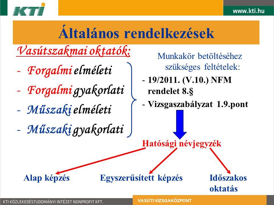 Általános rendelkezések Vasútszakmai oktatók: -Forgalmi elméleti -Forgalmi gyakorlati -Műszaki elméleti -Műszaki gyakorlati Munkakör betöltéséhez szükséges feltételek: -19/2011.