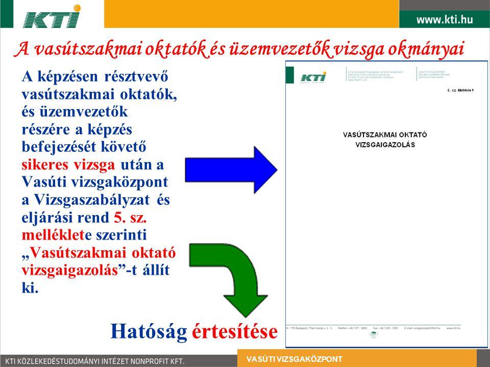 Az alapvizsgán a vizsgázó által használható eszközök VASÚTI VIZSGAKÖZPONT Csak a vizsgabiztos által a vizsga megkezdésekor ismertetett eszköz(ök) használható(k).