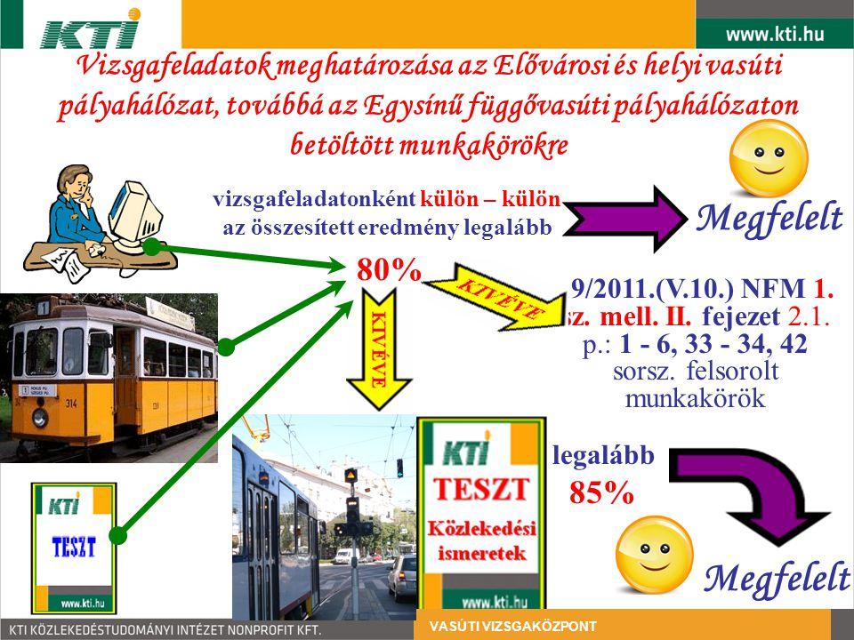 Vizsgafeladatok meghatározása az Elővárosi és helyi vasúti pályahálózat, továbbá az Egysínű függővasúti pályahálózaton betöltött munkakörökre vizsgafeladatonként külön – külön az összesített eredmény legalább 80% 19/2011.(V.10.) NFM 1.