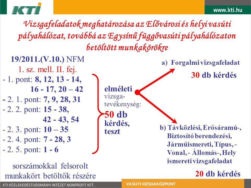 19/2011.(V.10.) NFM 1.sz. mell. II. fej. -1. pont: 8, 12, 13 - 14, 16 - 17, 20 – 42 - 2.