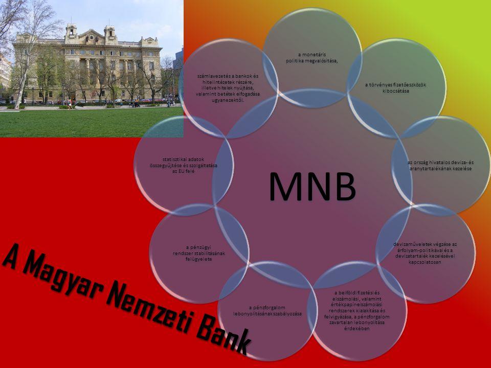 MNB a monetáris politika megvalósítása, a törvényes fizetőeszközök kibocsátása az ország hivatalos deviza- és aranytartalékának kezelése devizaművelet