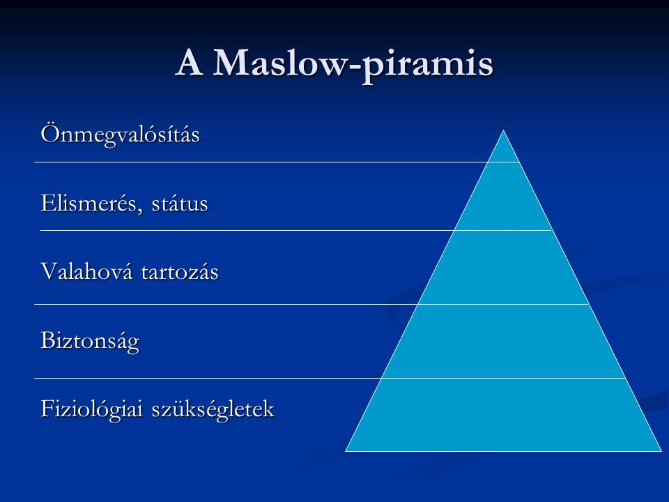 A Maslow-piramis Önmegvalósítás Elismerés, státus Valahová tartozás Biztonság Fiziológiai szükségletek