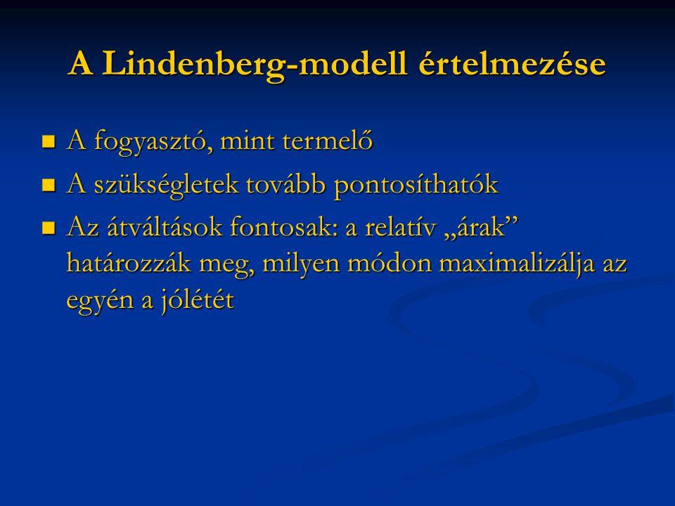 """A Lindenberg-modell értelmezése  A fogyasztó, mint termelő  A szükségletek tovább pontosíthatók  Az átváltások fontosak: a relatív """"árak határozzák meg, milyen módon maximalizálja az egyén a jólétét"""