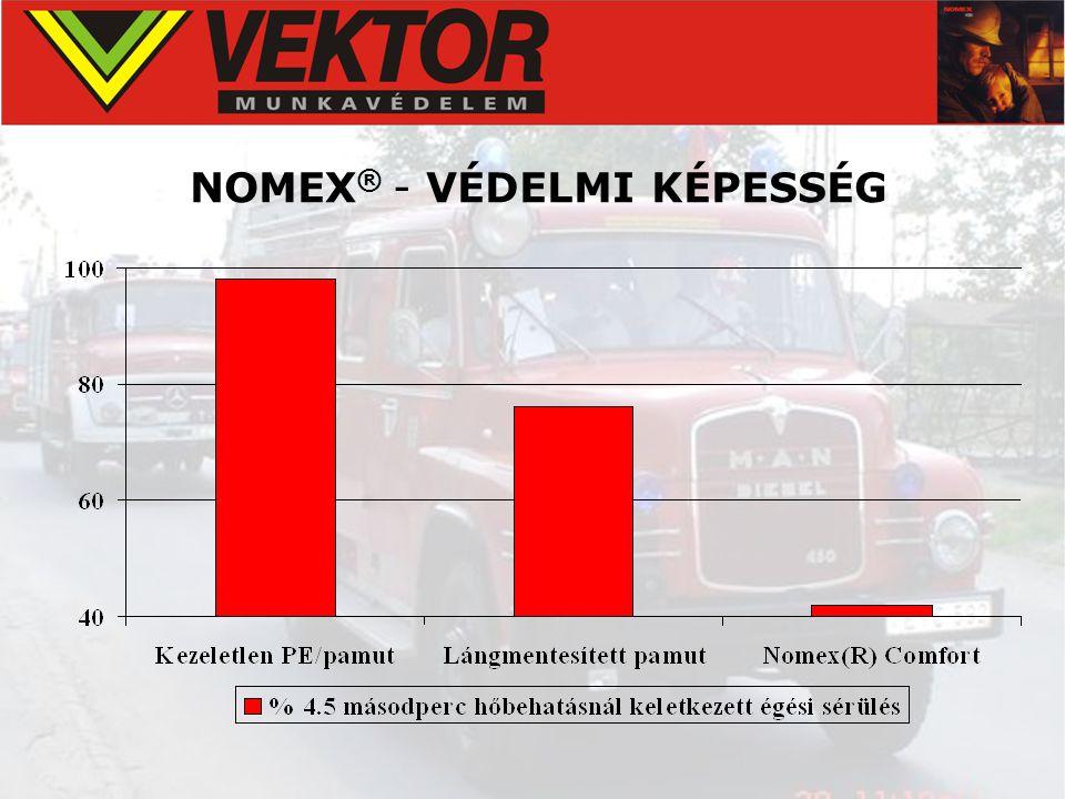 NOMEX ® - VÉDELMI KÉPESSÉG