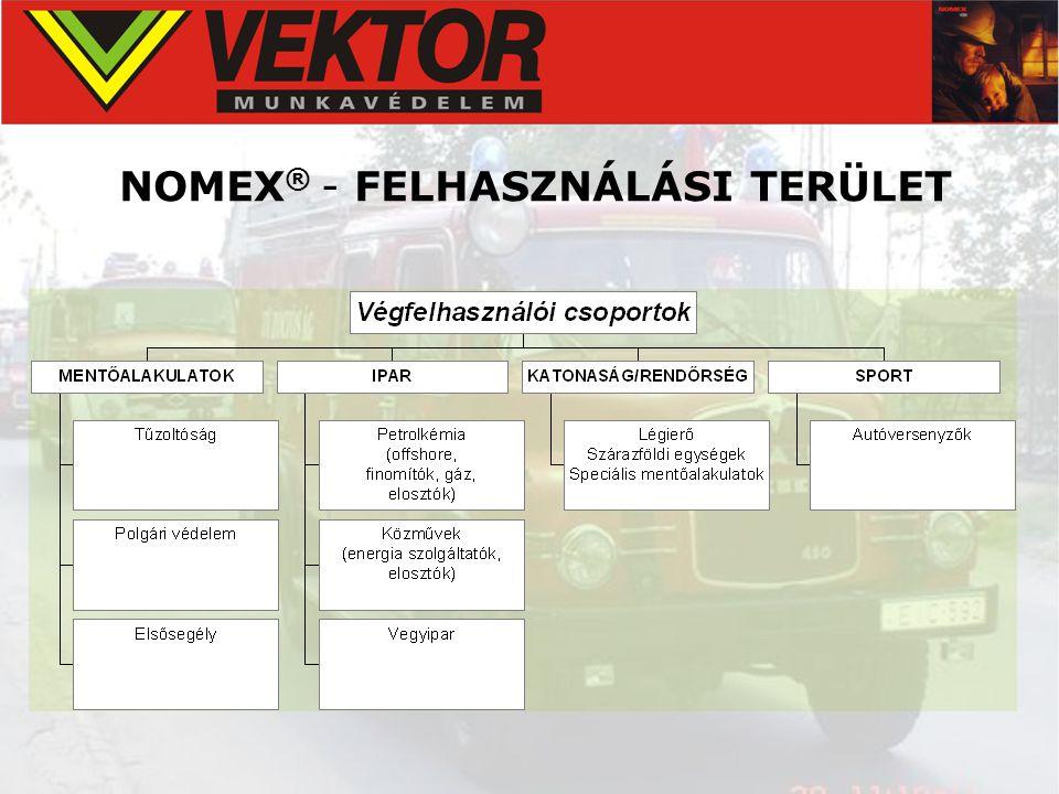 NOMEX ® - FELHASZNÁLÁSI TERÜLET