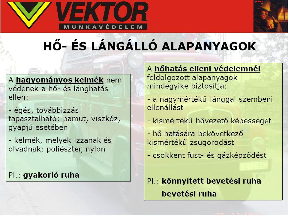 HŐ- ÉS LÁNGÁLLÓ ALAPANYAGOK LÁNGMENTESÍTETT ALAPANYAGOK LÁNGÁLLÓ ALAPANYAGOK 1.