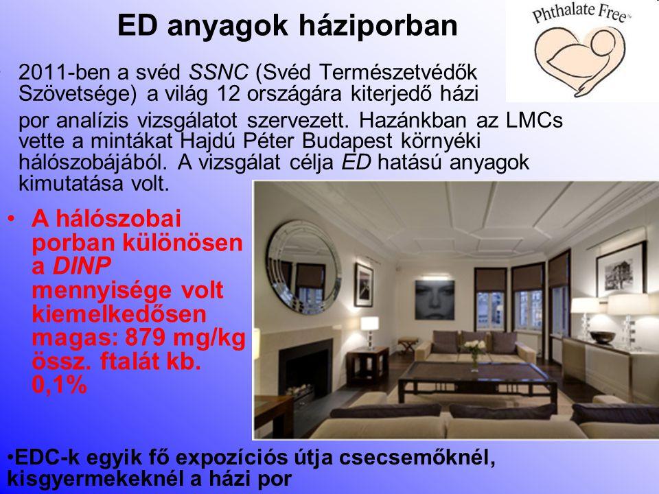 •A tárgyainkban, környezetünkben, a levegőben található vegyi anyagok rendszeresen a belső terek (lakás, iroda, iskola) porában kötnek ki. •Egyes vegy