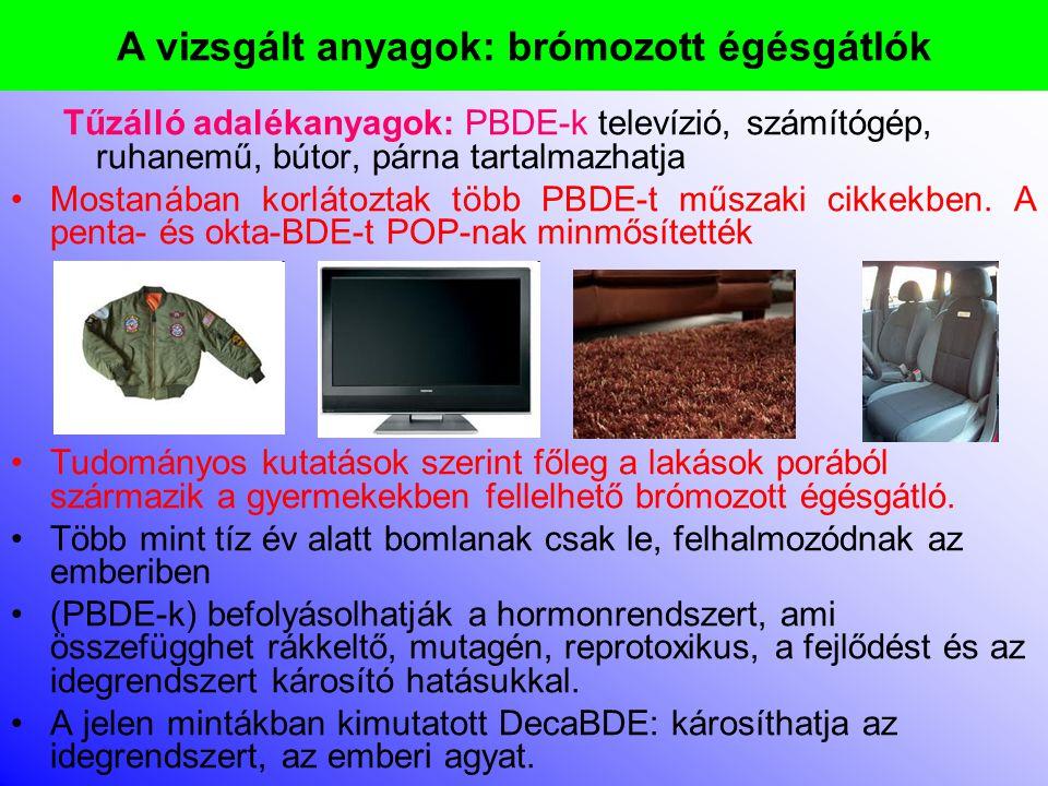 A vizsgált vegyi anyagok és hatásaik: fémek •Többféle, például festékekben, műszaki cikkekben de a szennyezett levegőben is megtalálható toxikus fémet