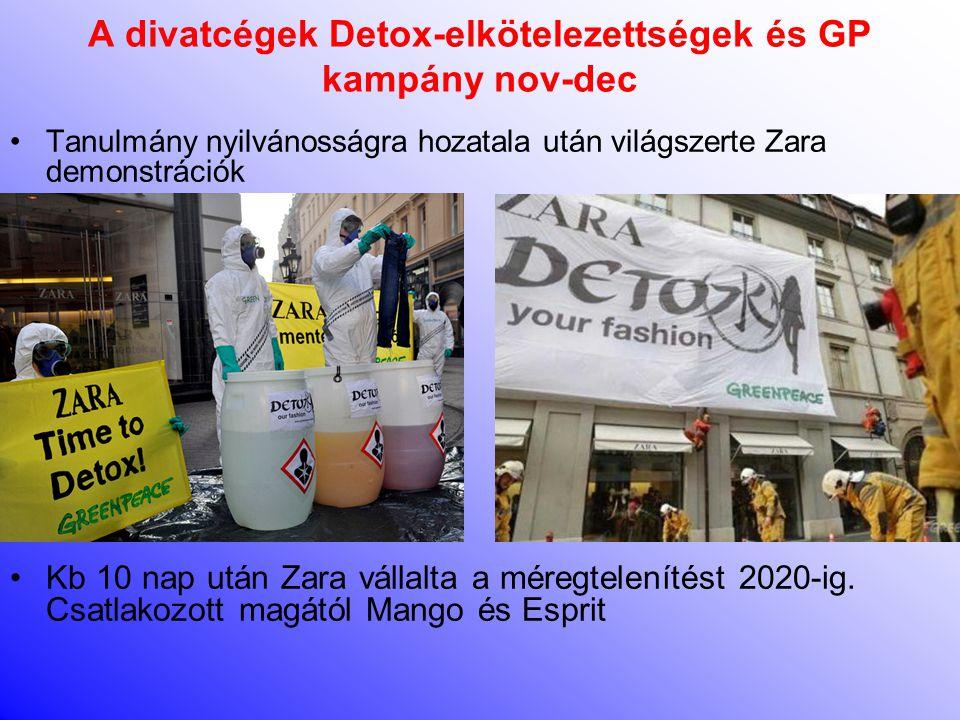 A divatcégek Detox-elkötelezettsége novemberig •A méregtelenítés mellett elkötelezett Detox-márkák: hiteles nulla kibocsátási célt fogalmaztak meg, és