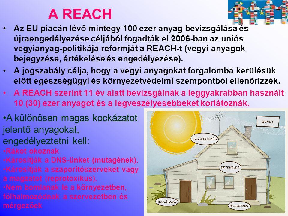 A REACH •Az EU piacán lévő mintegy 100 ezer anyag bevizsgálása és újraengedélyezése céljából fogadták el 2006-ban az uniós vegyianyag-politikája reformját a REACH-t (vegyi anyagok bejegyzése, értékelése és engedélyezése).