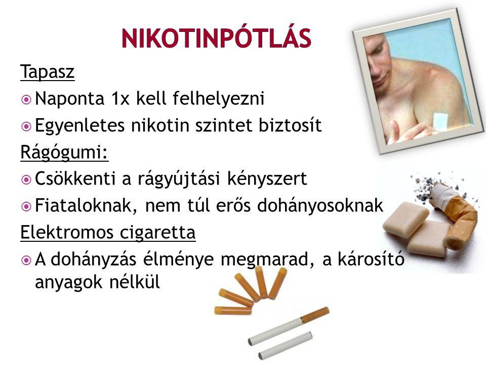 Tapasz  Naponta 1x kell felhelyezni  Egyenletes nikotin szintet biztosít Rágógumi:  Csökkenti a rágyújtási kényszert  Fiataloknak, nem túl erős do