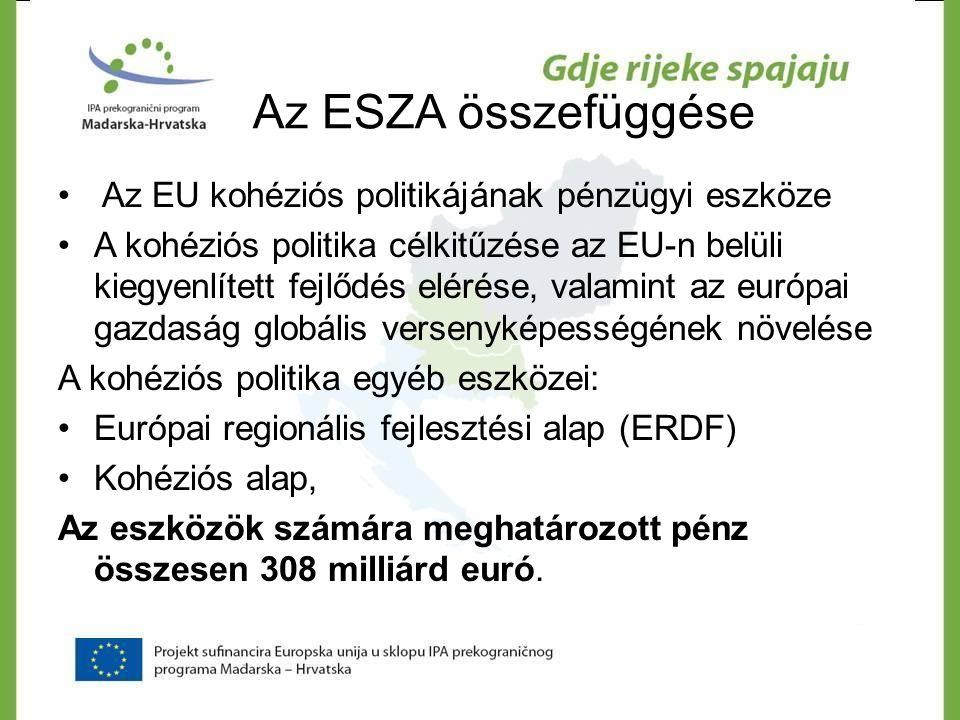 Az ESZA összefüggése • Az EU kohéziós politikájának pénzügyi eszköze •A kohéziós politika célkitűzése az EU-n belüli kiegyenlített fejlődés elérése, v