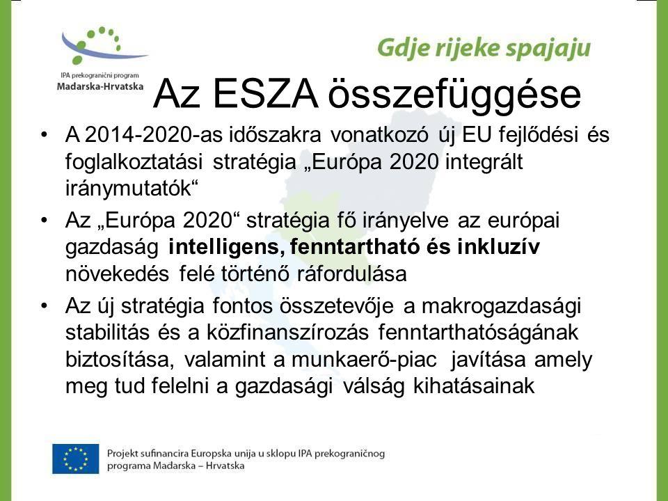 """Az ESZA összefüggése •A 2014-2020-as időszakra vonatkozó új EU fejlődési és foglalkoztatási stratégia """"Európa 2020 integrált iránymutatók"""" •Az """"Európa"""