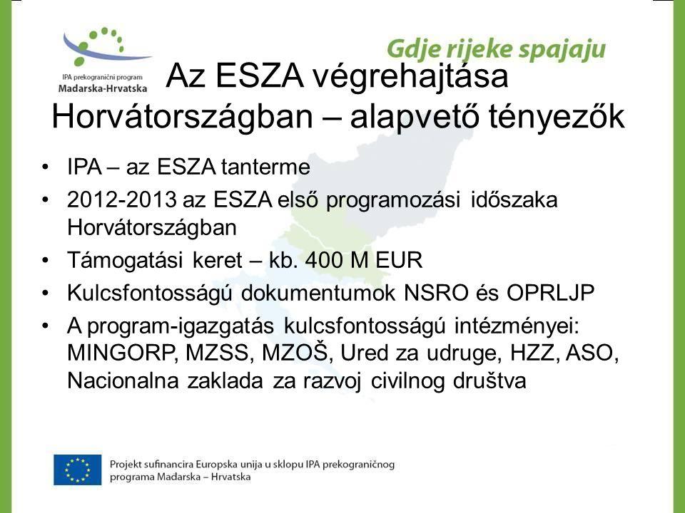 Az ESZA végrehajtása Horvátországban – alapvető tényezők •IPA – az ESZA tanterme •2012-2013 az ESZA első programozási időszaka Horvátországban •Támoga