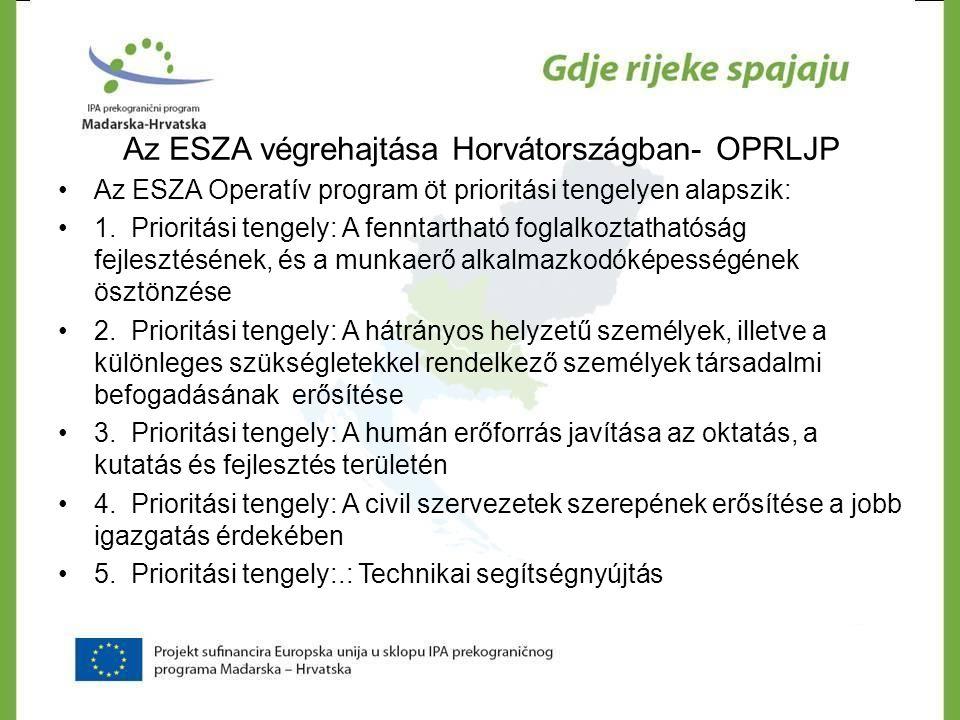 Az ESZA végrehajtása Horvátországban- OPRLJP •Az ESZA Operatív program öt prioritási tengelyen alapszik: •1. Prioritási tengely: A fenntartható foglal