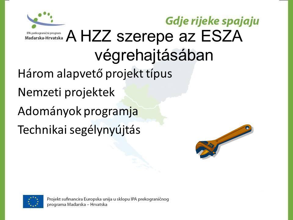 A HZZ szerepe az ESZA végrehajtásában Három alapvető projekt típus Nemzeti projektek Adományok programja Technikai segélynyújtás