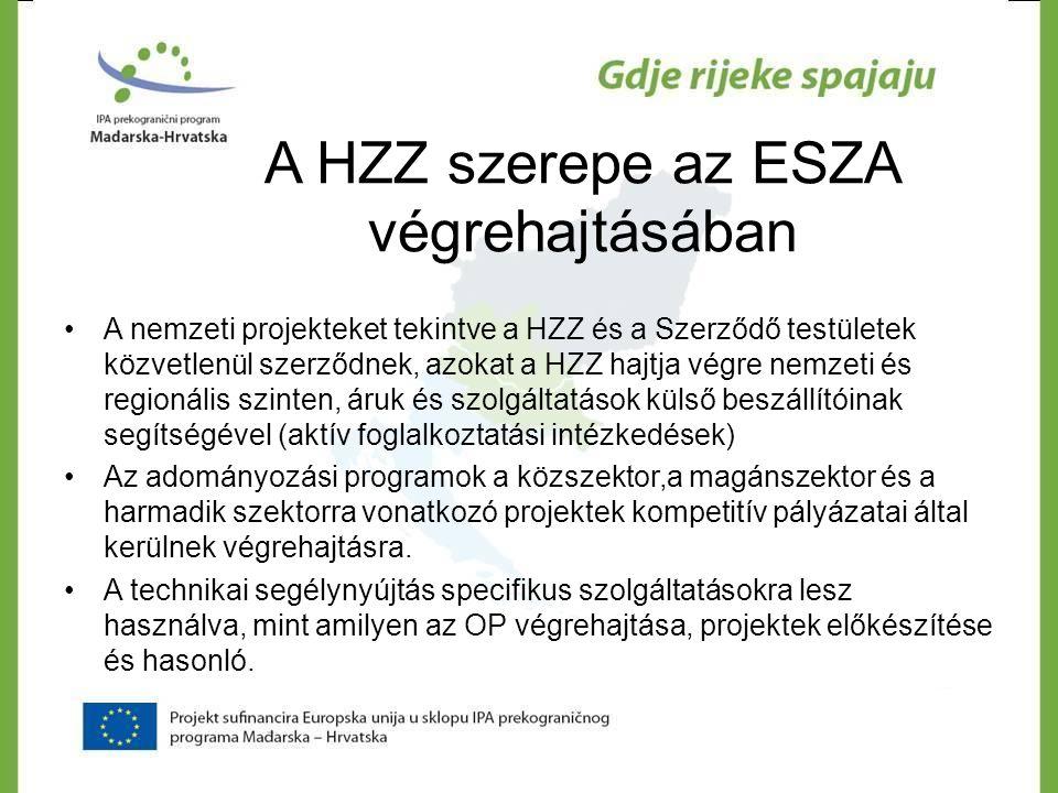 A HZZ szerepe az ESZA végrehajtásában •A nemzeti projekteket tekintve a HZZ és a Szerződő testületek közvetlenül szerződnek, azokat a HZZ hajtja végre