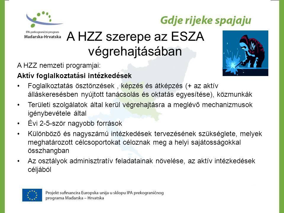 A HZZ szerepe az ESZA végrehajtásában A HZZ nemzeti programjai: Aktív foglalkoztatási intézkedések •Foglalkoztatás ösztönzések, képzés és átképzés (+