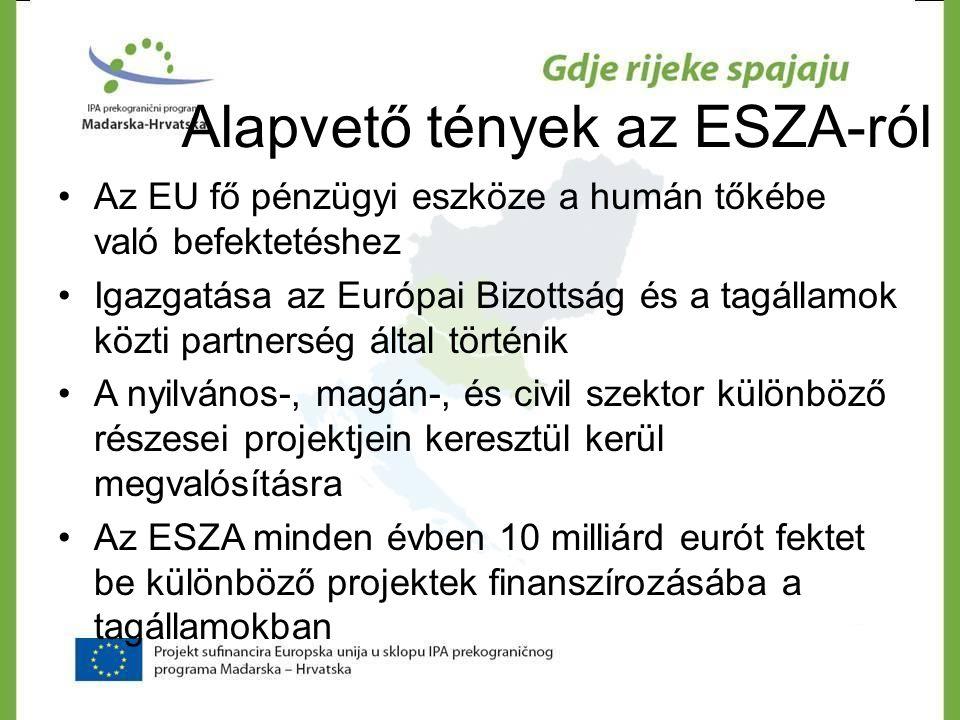 Alapvető tények az ESZA-ról •Az EU fő pénzügyi eszköze a humán tőkébe való befektetéshez •Igazgatása az Európai Bizottság és a tagállamok közti partne