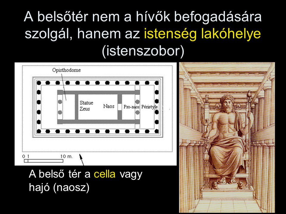 A belsőtér nem a hívők befogadására szolgál, hanem az istenség lakóhelye (istenszobor) A belső tér a cella vagy hajó (naosz)