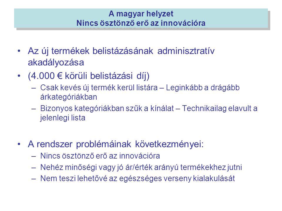 A magyar helyzet Nincs ösztönző erő az innovációra •Az új termékek belistázásának adminisztratív akadályozása •(4.000 € körüli belistázási díj) –Csak kevés új termék kerül listára – Leginkább a drágább árkategóriákban –Bizonyos kategóriákban szűk a kínálat – Technikailag elavult a jelenlegi lista •A rendszer problémáinak következményei: –Nincs ösztönző erő az innovációra –Nehéz minőségi vagy jó ár/érték arányú termékekhez jutni –Nem teszi lehetővé az egészséges verseny kialakulását