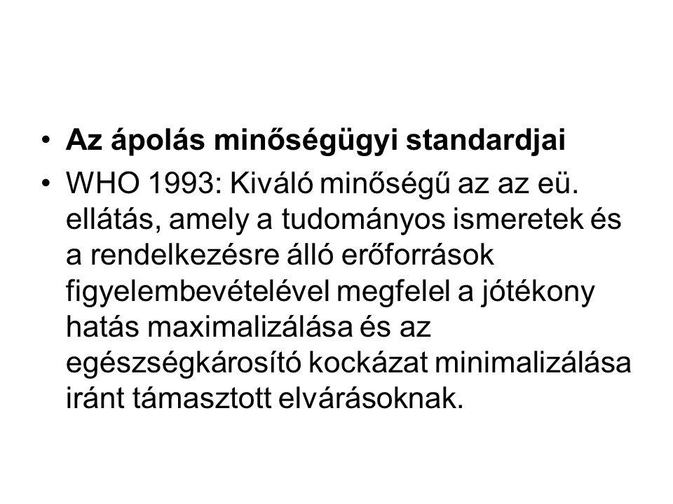 •Az ápolás minőségügyi standardjai •WHO 1993: Kiváló minőségű az az eü.