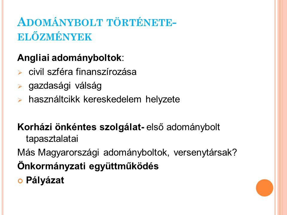 A DOMÁNYBOLT TÖRTÉNETE - ELŐZMÉNYEK Angliai adományboltok:  civil szféra finanszírozása  gazdasági válság  használtcikk kereskedelem helyzete Korházi önkéntes szolgálat- első adománybolt tapasztalatai Más Magyarországi adományboltok, versenytársak.
