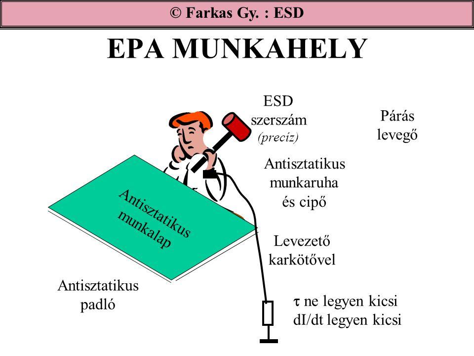 EPA MUNKAHELY © Farkas Gy. : ESD Antisztatikus munkalap Antisztatikus munkaruha és cipő Antisztatikus padló Levezető karkötővel  ne legyen kicsi dI/d