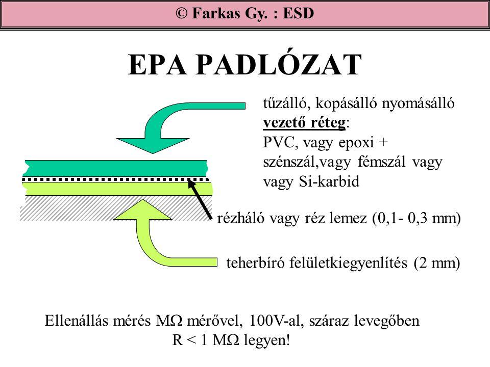 EPA PADLÓZAT © Farkas Gy. : ESD tűzálló, kopásálló nyomásálló vezető réteg: PVC, vagy epoxi + szénszál,vagy fémszál vagy vagy Si-karbid rézháló vagy r