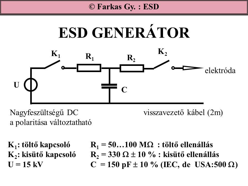 ESD GENERÁTOR © Farkas Gy. : ESD Nagyfeszültségű DC a polaritása változtatható visszavezető kábel (2m) elektróda K 1 : töltő kapcsoló R 1 = 50…100 M 