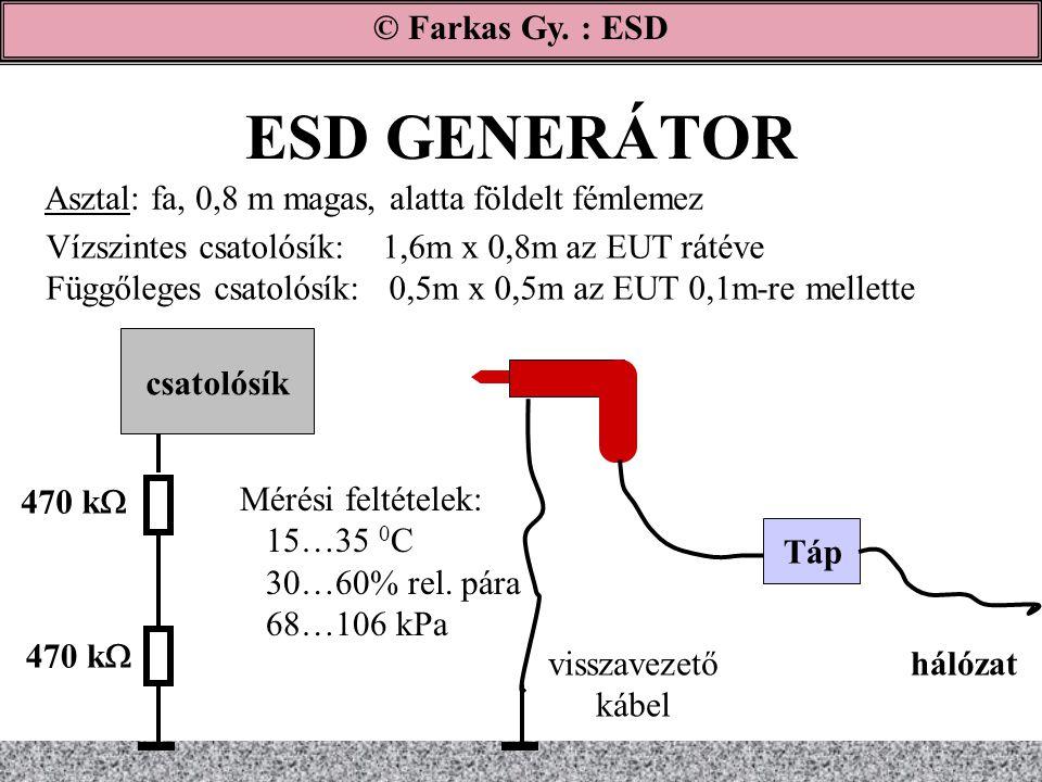 ESD GENERÁTOR © Farkas Gy. : ESD Asztal: fa, 0,8 m magas, alatta földelt fémlemez csatolósík Táp hálózatvisszavezető kábel 470 k  Vízszintes csatolós