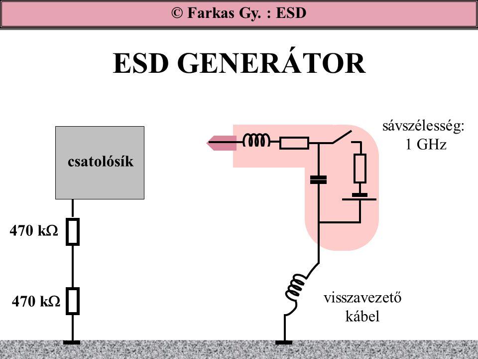 ESD GENERÁTOR © Farkas Gy. : ESD csatolósík visszavezető kábel 470 k  sávszélesség: 1 GHz