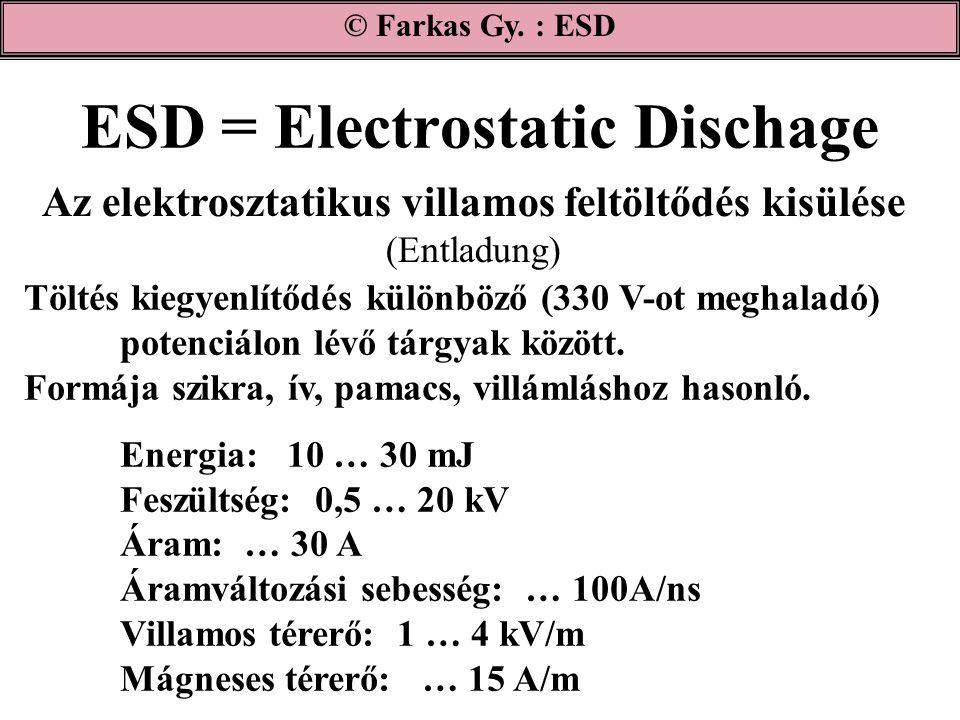 ESD = Electrostatic Dischage © Farkas Gy. : ESD Az elektrosztatikus villamos feltöltődés kisülése (Entladung) Töltés kiegyenlítődés különböző (330 V-o
