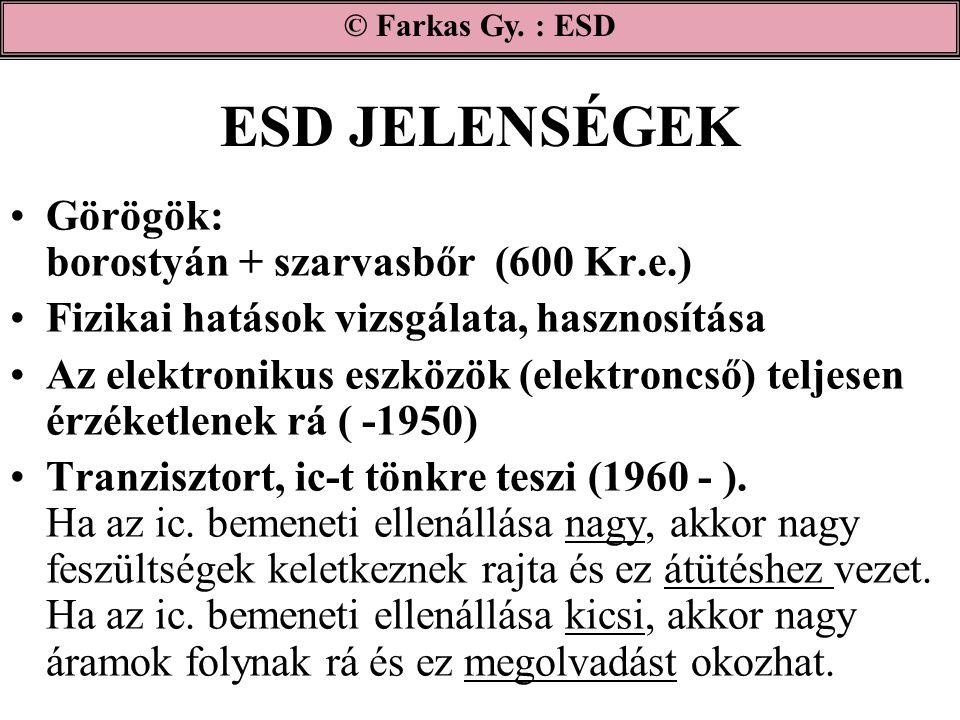 ESD JELENSÉGEK •Görögök: borostyán + szarvasbőr (600 Kr.e.) •Fizikai hatások vizsgálata, hasznosítása •Az elektronikus eszközök (elektroncső) teljesen