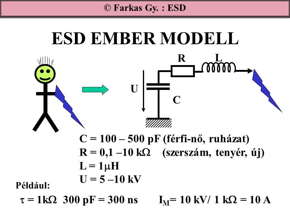 ESD EMBER MODELL © Farkas Gy. : ESD U C R L C = 100 – 500 pF (férfi-nő, ruházat) R = 0,1 –10 k  (szerszám, tenyér, új) L = 1  H U = 5 –10 kV  = 1k