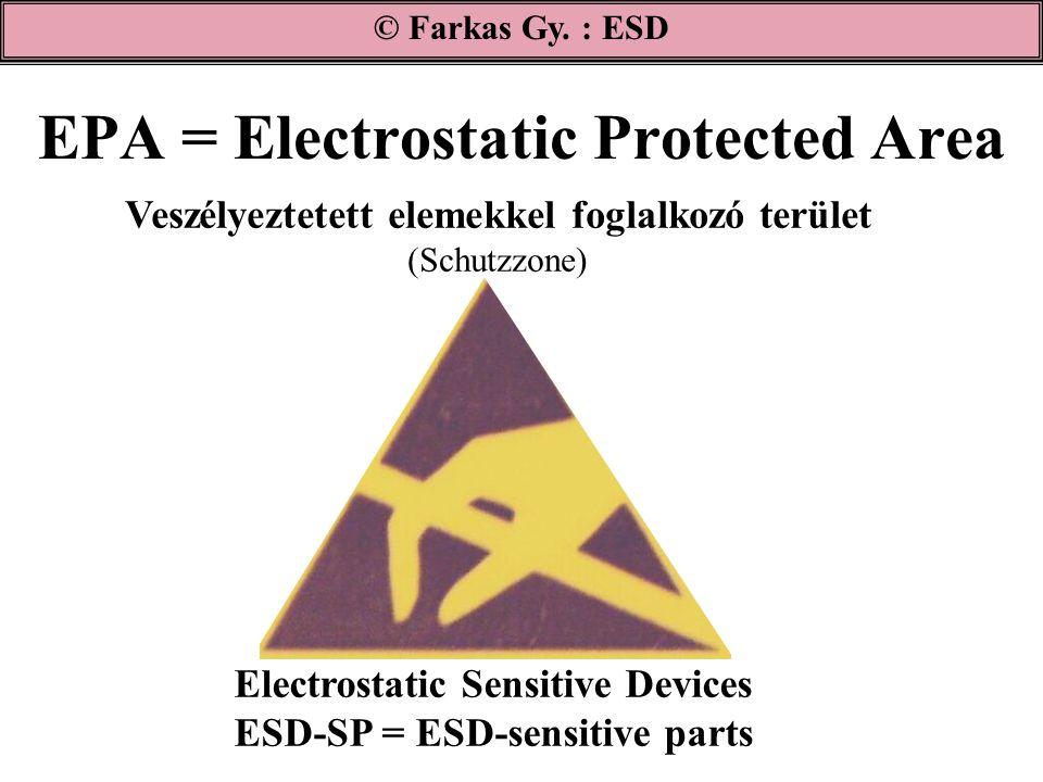 EPA = Electrostatic Protected Area © Farkas Gy. : ESD Electrostatic Sensitive Devices ESD-SP = ESD-sensitive parts Veszélyeztetett elemekkel foglalkoz