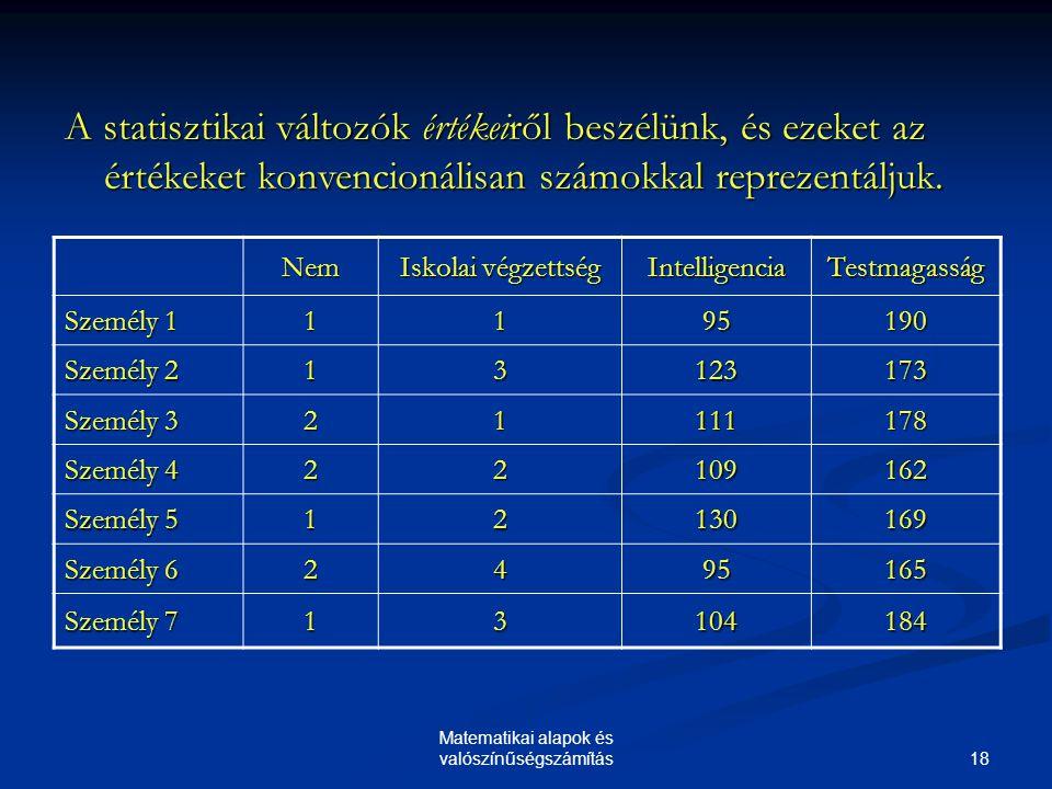 18 Matematikai alapok és valószínűségszámítás Nem Iskolai végzettség IntelligenciaTestmagasság Személy 1 1195190 Személy 2 13123173 Személy 3 21111178 Személy 4 22109162 Személy 5 12130169 Személy 6 2495165 Személy 7 13104184 A statisztikai változók értékeiről beszélünk, és ezeket az értékeket konvencionálisan számokkal reprezentáljuk.