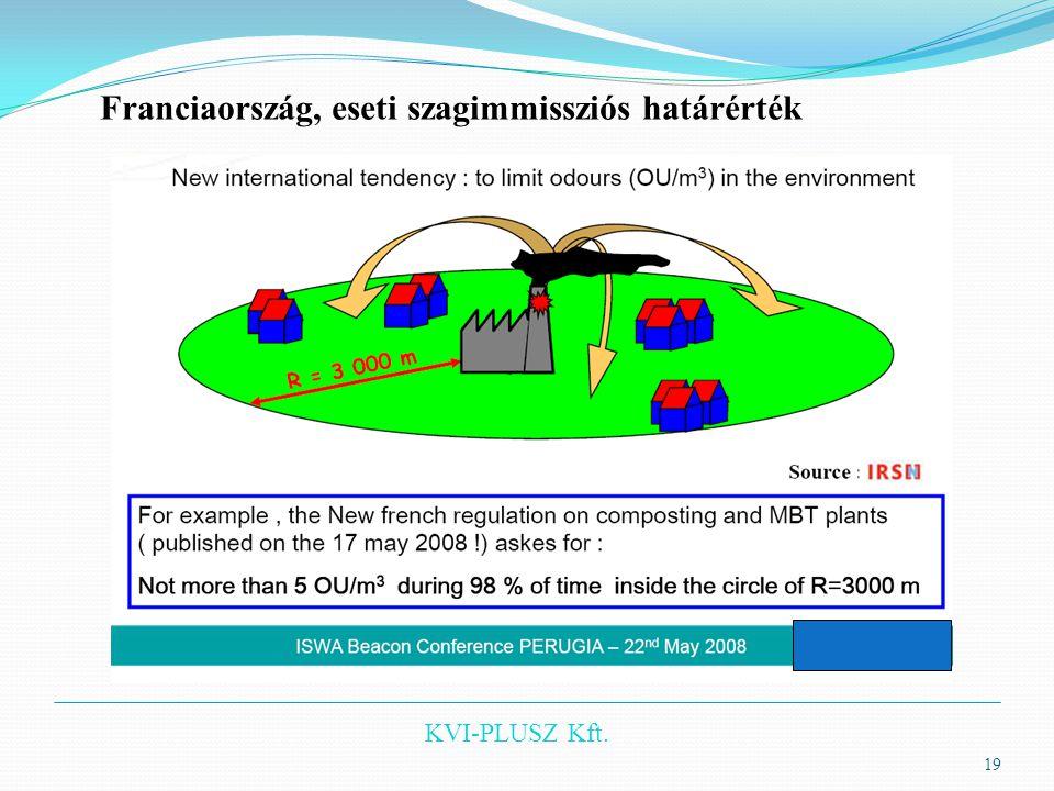 KVI-PLUSZ Kft. 19 Franciaország, eseti szagimmissziós határérték