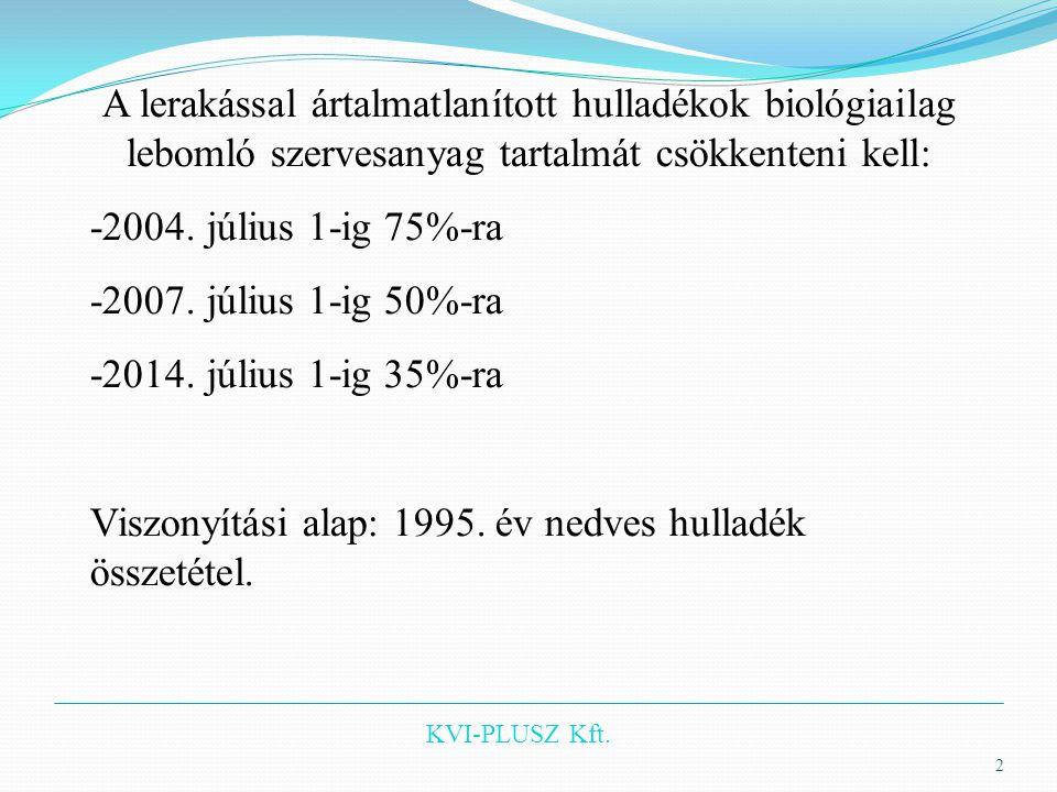 KVI-PLUSZ Kft. A lerakással ártalmatlanított hulladékok biológiailag lebomló szervesanyag tartalmát csökkenteni kell: -2004. július 1-ig 75%-ra -2007.