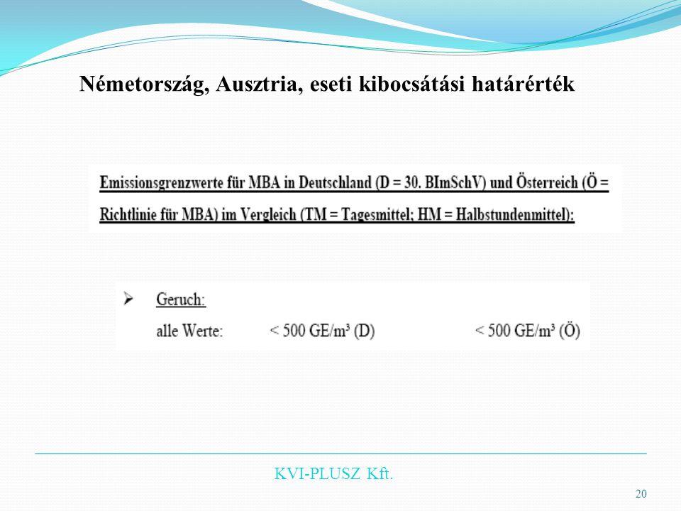 KVI-PLUSZ Kft. 20 Németország, Ausztria, eseti kibocsátási határérték