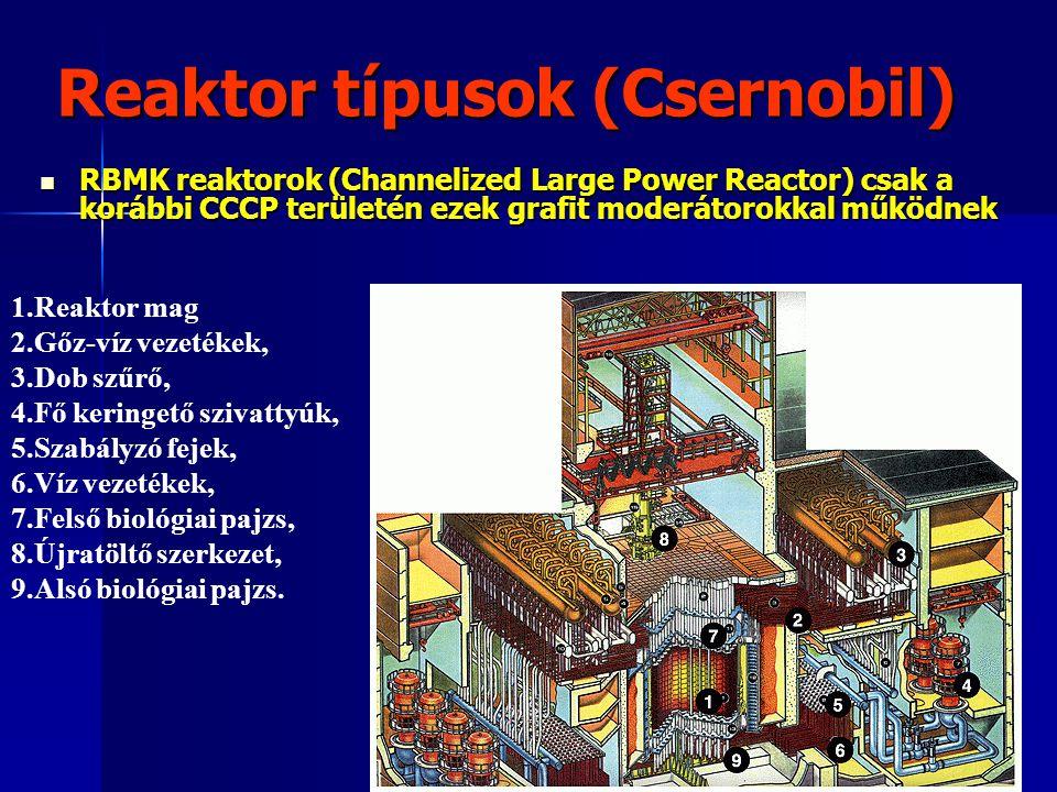 Reaktor típusok (Csernobil)  RBMK reaktorok (Channelized Large Power Reactor) csak a korábbi CCCP területén ezek grafit moderátorokkal működnek 1.Reaktor mag 2.Gőz-víz vezetékek, 3.Dob szűrő, 4.Fő keringető szivattyúk, 5.Szabályzó fejek, 6.Víz vezetékek, 7.Felső biológiai pajzs, 8.Újratöltő szerkezet, 9.Alsó biológiai pajzs.