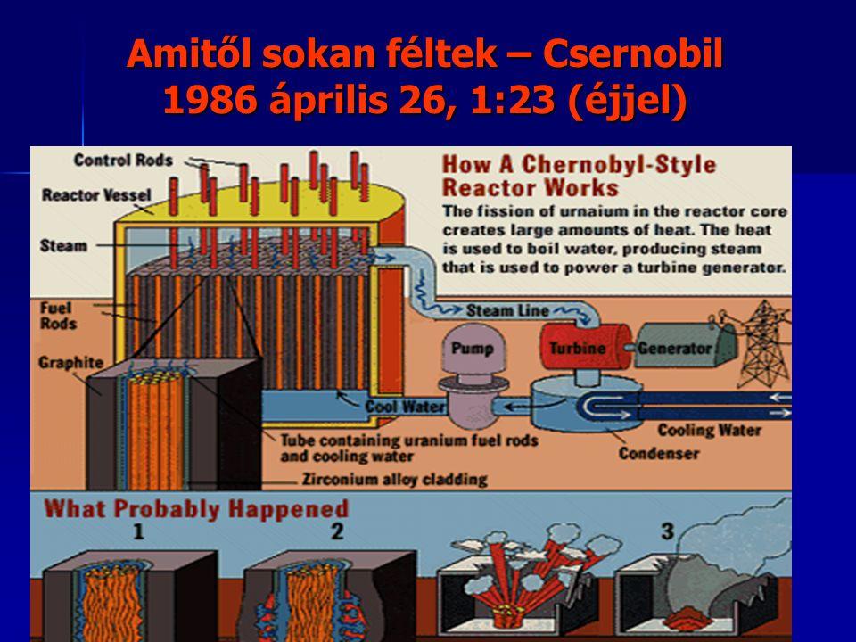 Amitől sokan féltek – Csernobil 1986 április 26, 1:23 (éjjel)