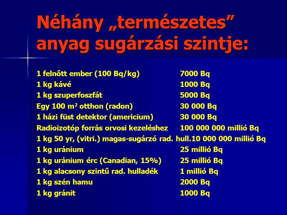 """Néhány """"természetes"""" anyag sugárzási szintje: 1 felnőtt ember (100 Bq/kg)7000 Bq 1 kg kávé1000 Bq 1 kg szuperfoszfát 5000 Bq Egy 100 m 2 otthon (radon"""