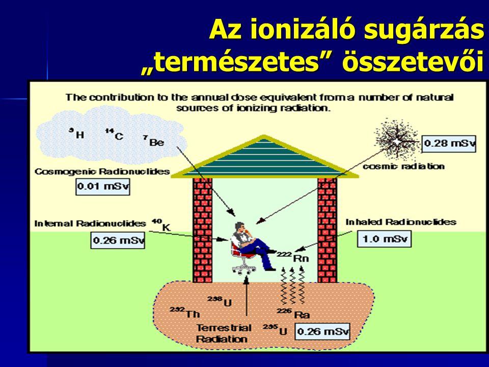 """Az ionizáló sugárzás """"természetes"""" összetevői"""