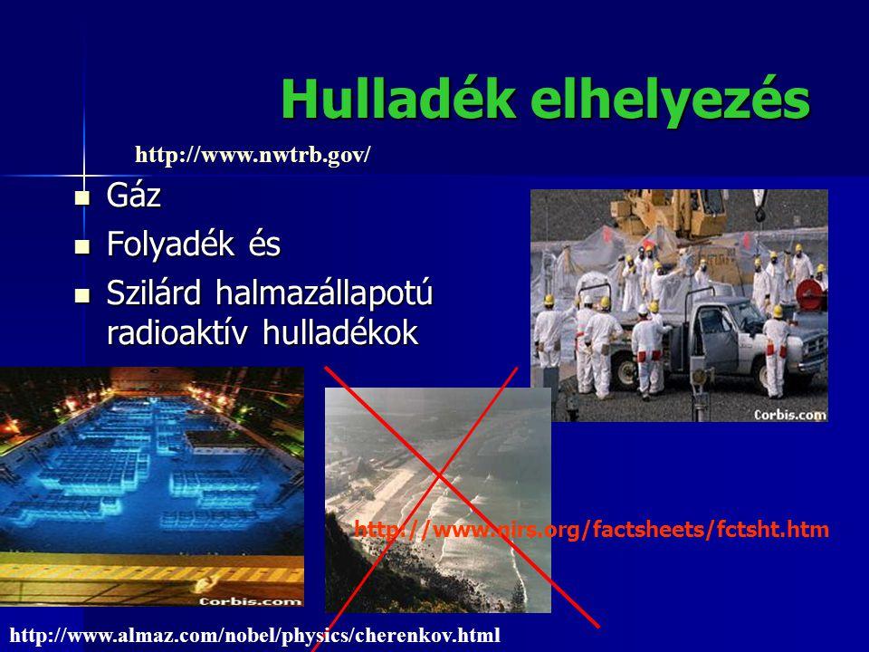Hulladék elhelyezés  Gáz  Folyadék és  Szilárd halmazállapotú radioaktív hulladékok http://www.nwtrb.gov/ http://www.almaz.com/nobel/physics/cherenkov.html http://www.nirs.org/factsheets/fctsht.htm