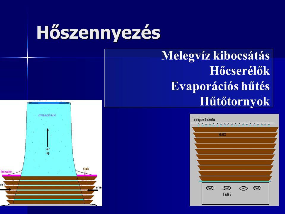 Hőszennyezés Melegvíz kibocsátás Hőcserélők Evaporációs hűtés Hűtőtornyok