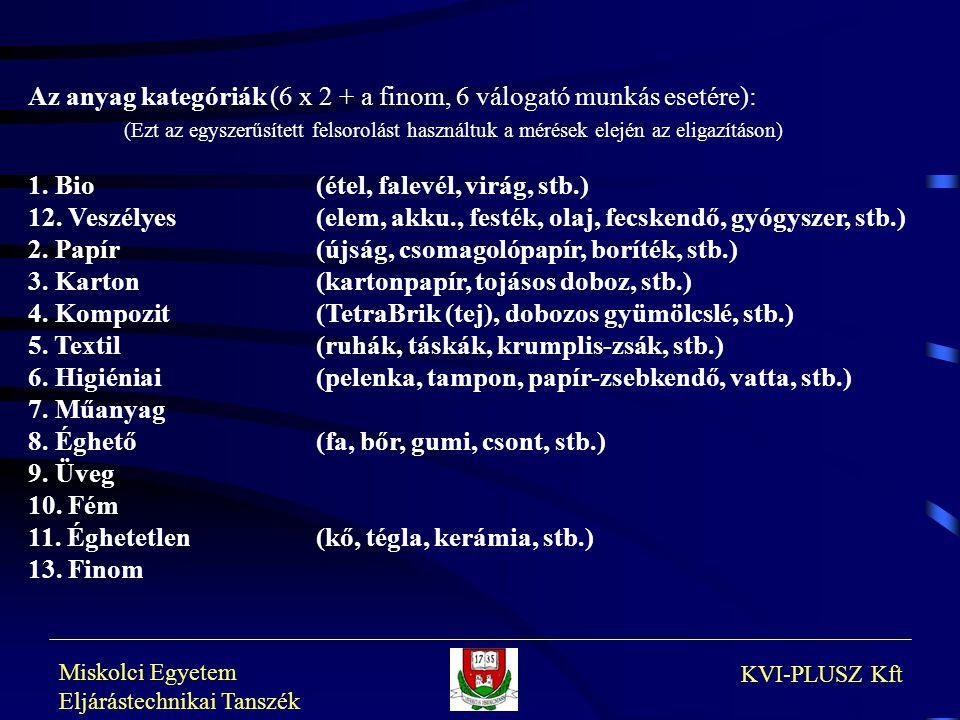 Miskolci Egyetem Eljárástechnikai Tanszék KVI-PLUSZ Kft Az anyag kategóriák (6 x 2 + a finom, 6 válogató munkás esetére): (Ezt az egyszerűsített felso