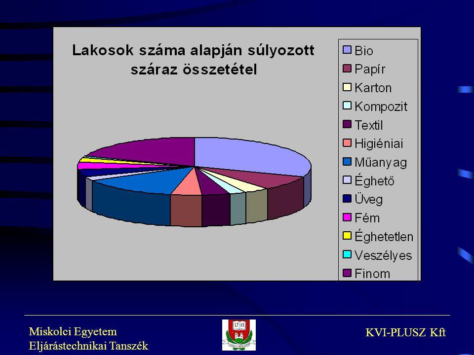 Miskolci Egyetem Eljárástechnikai Tanszék KVI-PLUSZ Kft